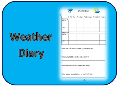 Weather Diary Thumb