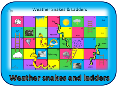Weather Snakes and Ladders thumb
